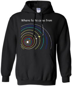 image 1109 247x296px Where Farts Come From Solar System T Shirts, Sweaters, Hoodies
