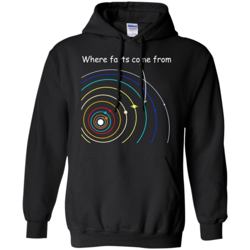 image 1109 490x490px Where Farts Come From Solar System T Shirts, Sweaters, Hoodies