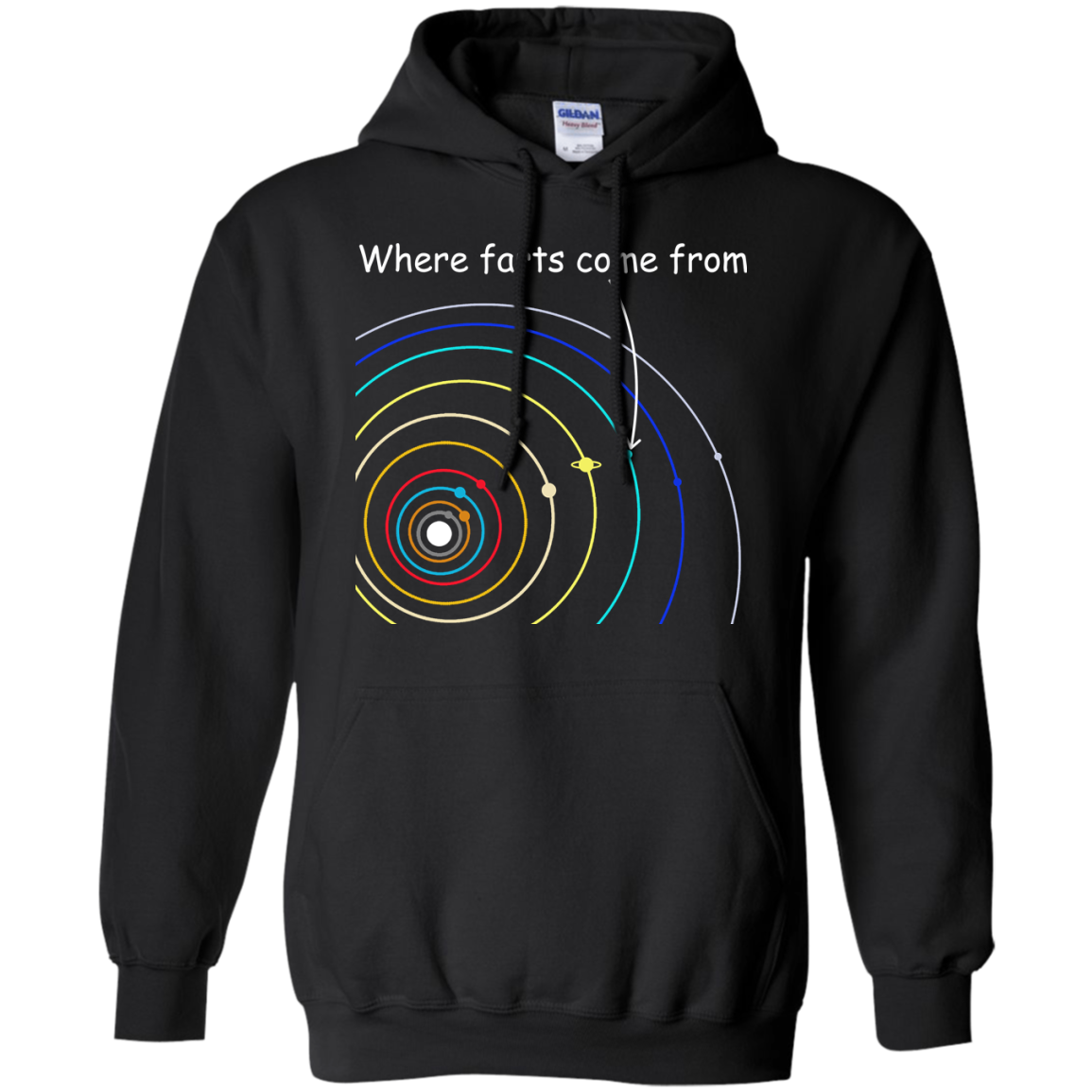 image 1109px Where Farts Come From Solar System T Shirts, Sweaters, Hoodies