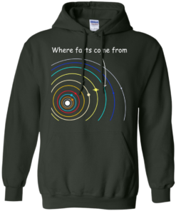 image 1110 247x296px Where Farts Come From Solar System T Shirts, Sweaters, Hoodies