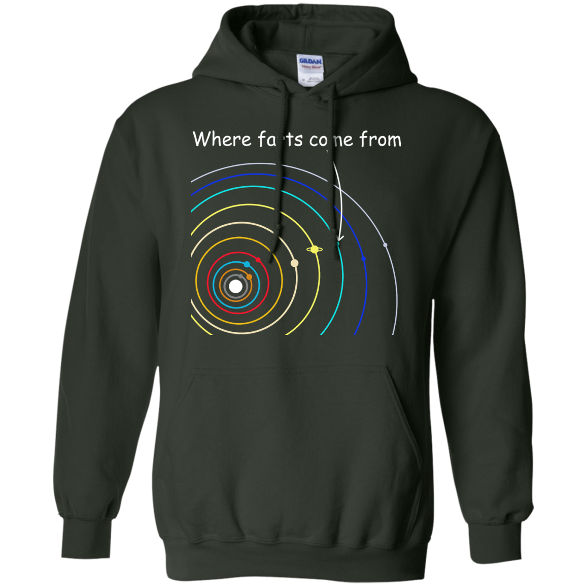 image 1110px Where Farts Come From Solar System T Shirts, Sweaters, Hoodies