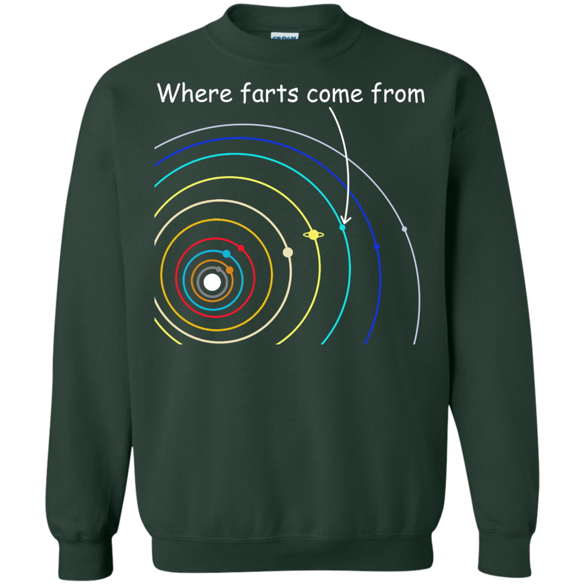 image 1112px Where Farts Come From Solar System T Shirts, Sweaters, Hoodies