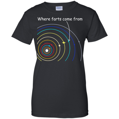 image 1113 490x490px Where Farts Come From Solar System T Shirts, Sweaters, Hoodies