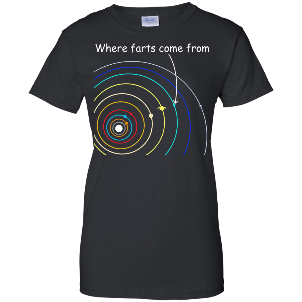 image 1113px Where Farts Come From Solar System T Shirts, Sweaters, Hoodies