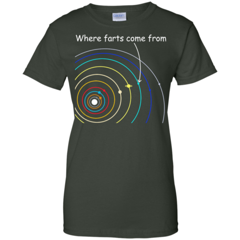 image 1114 490x490px Where Farts Come From Solar System T Shirts, Sweaters, Hoodies