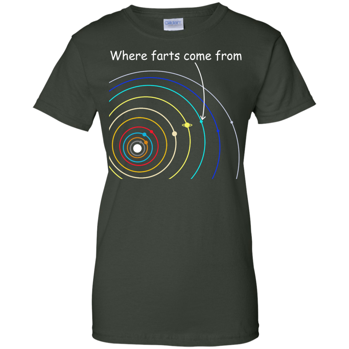image 1114px Where Farts Come From Solar System T Shirts, Sweaters, Hoodies