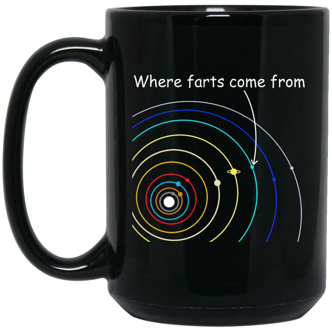 image 1116px Where Farts Came From Coffee Mug Tea