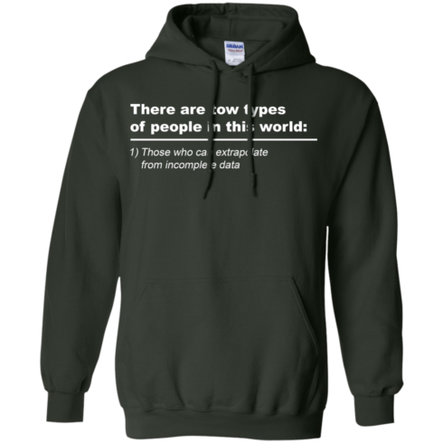 image 719 490x490px There Are Tow Types Of People In This World T Shirts, Hoodies