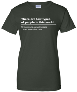 image 723 247x296px There Are Tow Types Of People In This World T Shirts, Hoodies