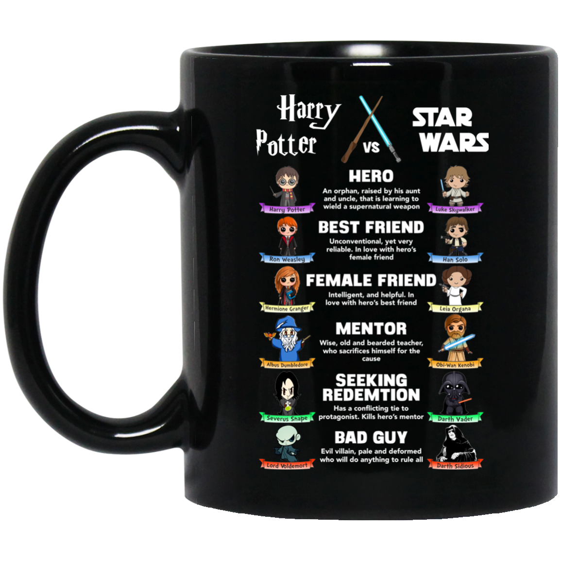 image 360px Harry Potter vs Star Wars: Hero, Best Friend, Female Friend Coffee Mug