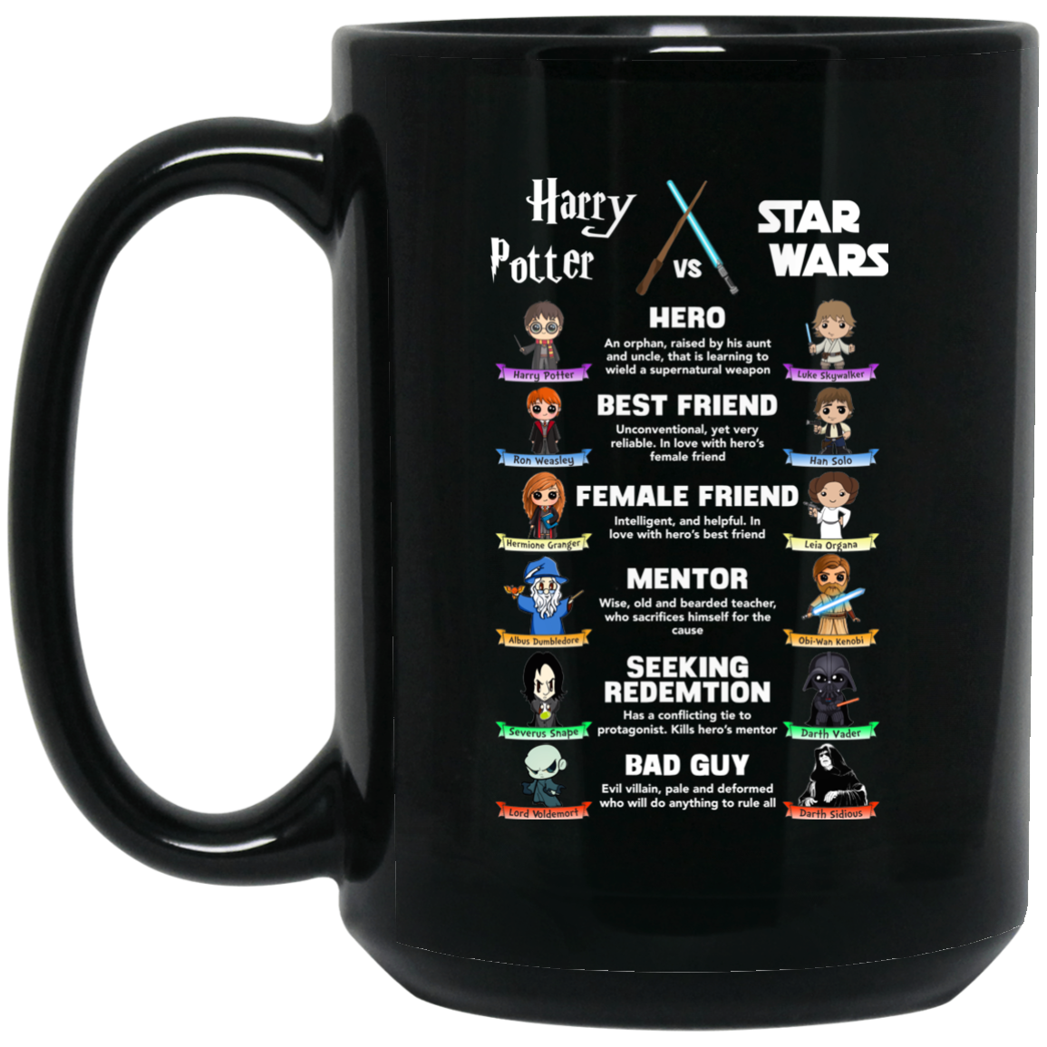 image 361px Harry Potter vs Star Wars: Hero, Best Friend, Female Friend Coffee Mug