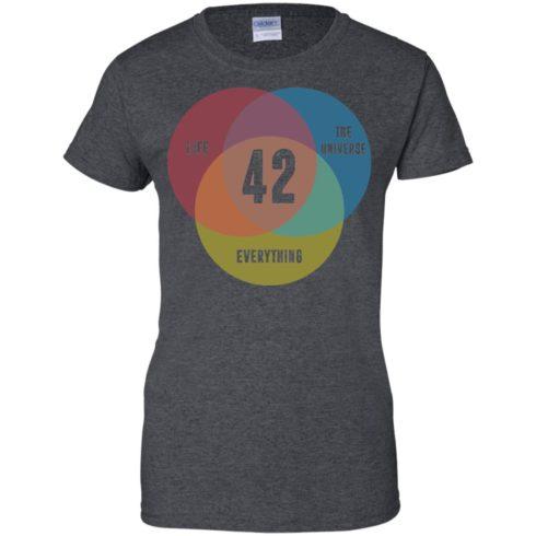 image 478 490x490px Venn Diagram: 42 Life, the Universe & Everything T Shirt