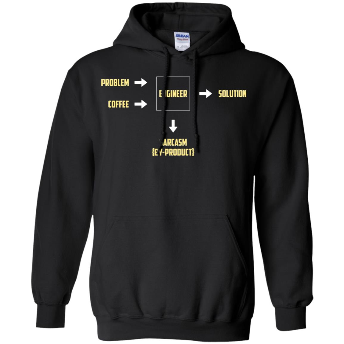 image 485px Engineering Sarcasm By Product T Shirts, Hoodies