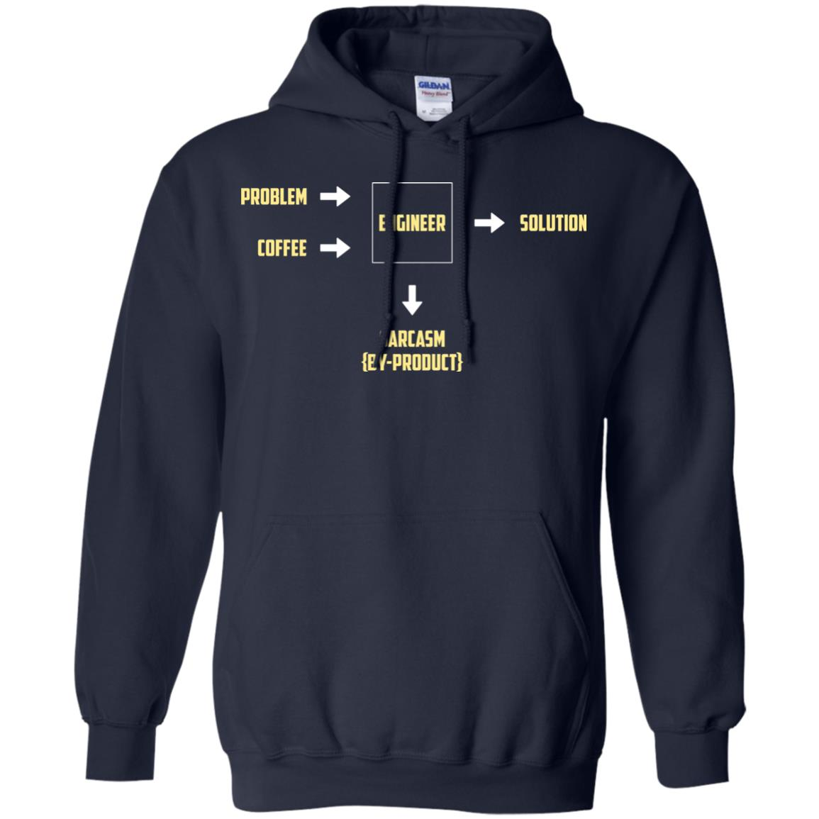 image 486px Engineering Sarcasm By Product T Shirts, Hoodies