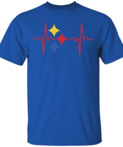 redirect11272020111150 1 247x296px Steeler Heartbeat Steeler For Life Shirt