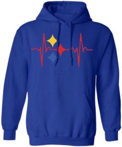 redirect11272020111150 7 247x296px Steeler Heartbeat Steeler For Life Shirt